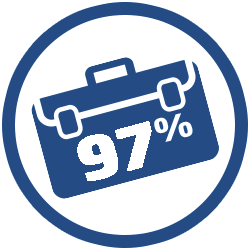 Icon of a suitcase indicating that students are career ready