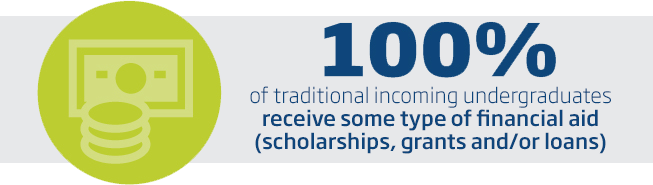 100% of students who were accepted to CSS for the 2014-15 academic year received scholarships and/or grants.