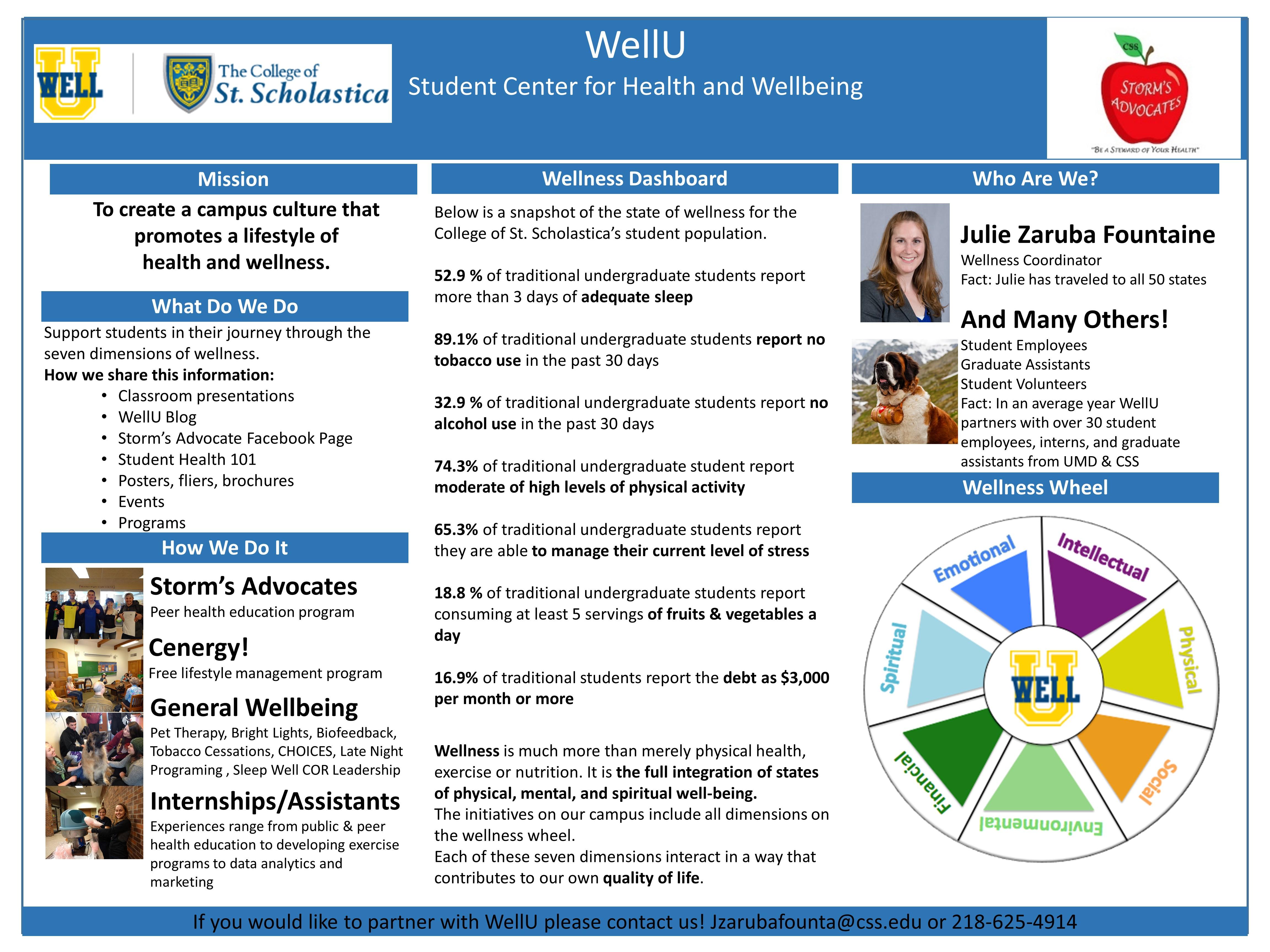 WellU Poster