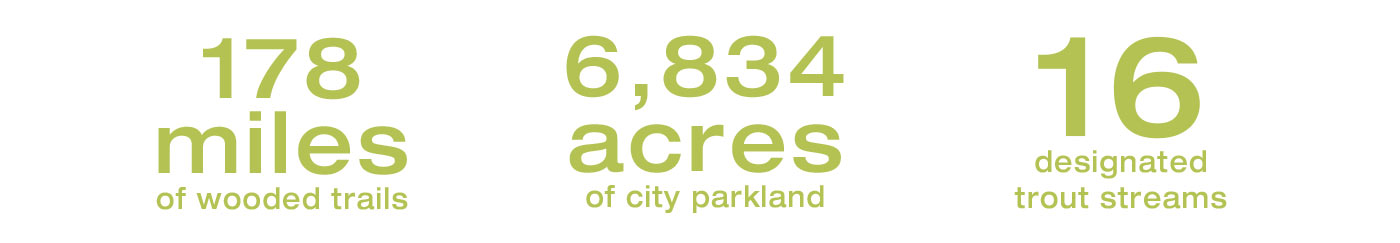 178 miles of wooded trails   6,834 acres of city parkland   16 designated trout streams